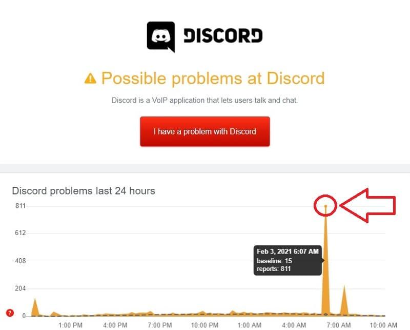 discord se ha caído hoy.